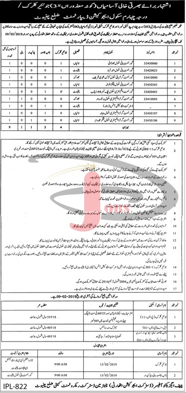 jobs in District Health Authority in Chiniot -Naib Qasid jobs