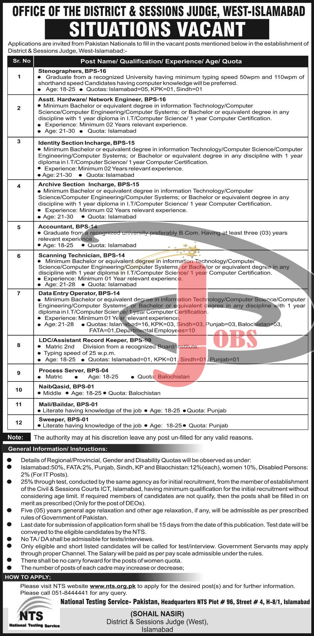 NTS Jobs In Office Of The District And Session Judge Islamabad 13