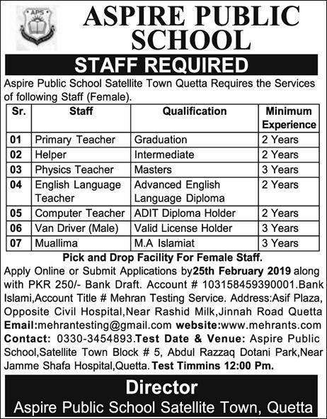 jobs in Aspire Public Schools in Quetta -Teacher jobs