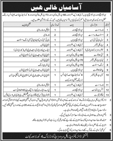 Jobs In CMH Cantt Lahore 12 May 2019 -Jobs In Lahore