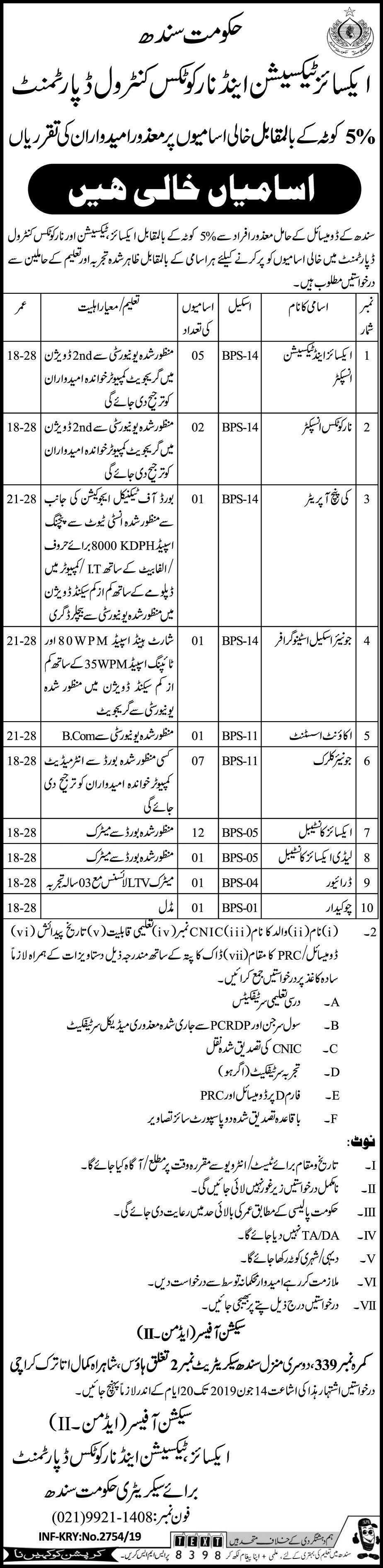 Jobs In Excise, Taxation And Narcotics Control Department 25 May