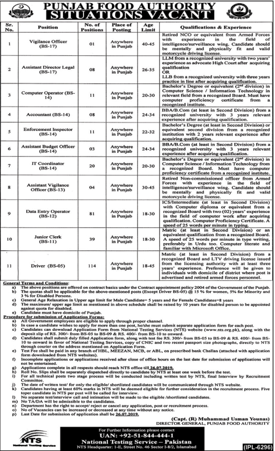 NTS Jobs In Punjab Food Authority Govt Of Punjab 14 Jul 2019
